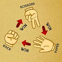 Rock_paper_scissors250